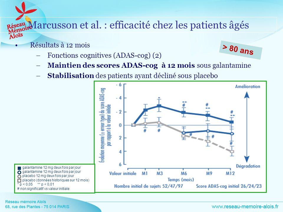 Résultats à 12 mois –Fonctions cognitives (ADAS-cog) (2) –Maintien des scores ADAS-cog à 12 mois sous galantamine –Stabilisation des patients ayant dé