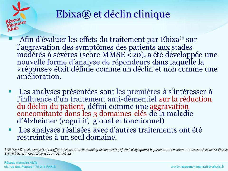 Ebixa® et déclin clinique Afin dévaluer les effets du traitement par Ebixa ® sur laggravation des symptômes des patients aux stades modérés à sévères