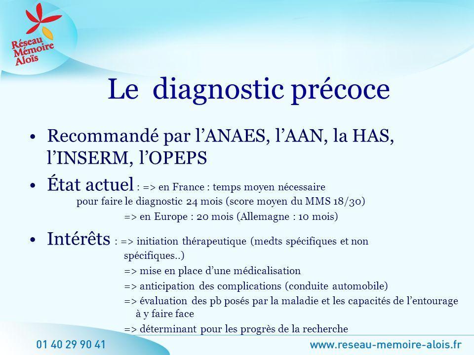 Orientation temporospatiale/10 item 6 : si lexamen est réalisé en cabinet : demander le nom du cabinet ou de la rue ou du médecin.