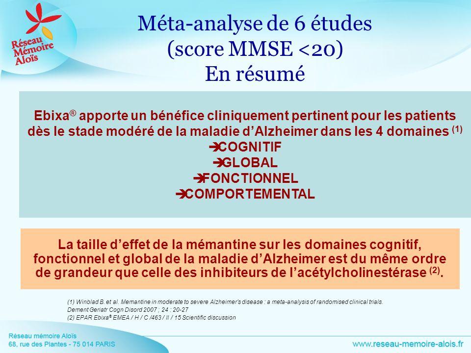 Méta-analyse de 6 études (score MMSE <20) En résumé Ebixa ® apporte un bénéfice cliniquement pertinent pour les patients dès le stade modéré de la mal