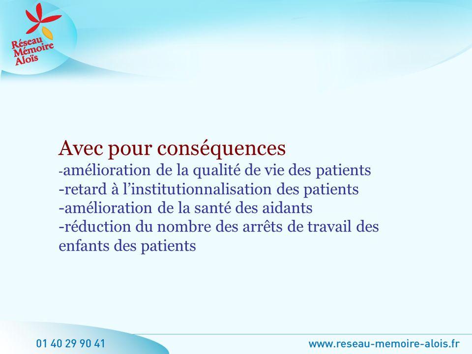 Avec pour conséquences - amélioration de la qualité de vie des patients -retard à linstitutionnalisation des patients -amélioration de la santé des ai