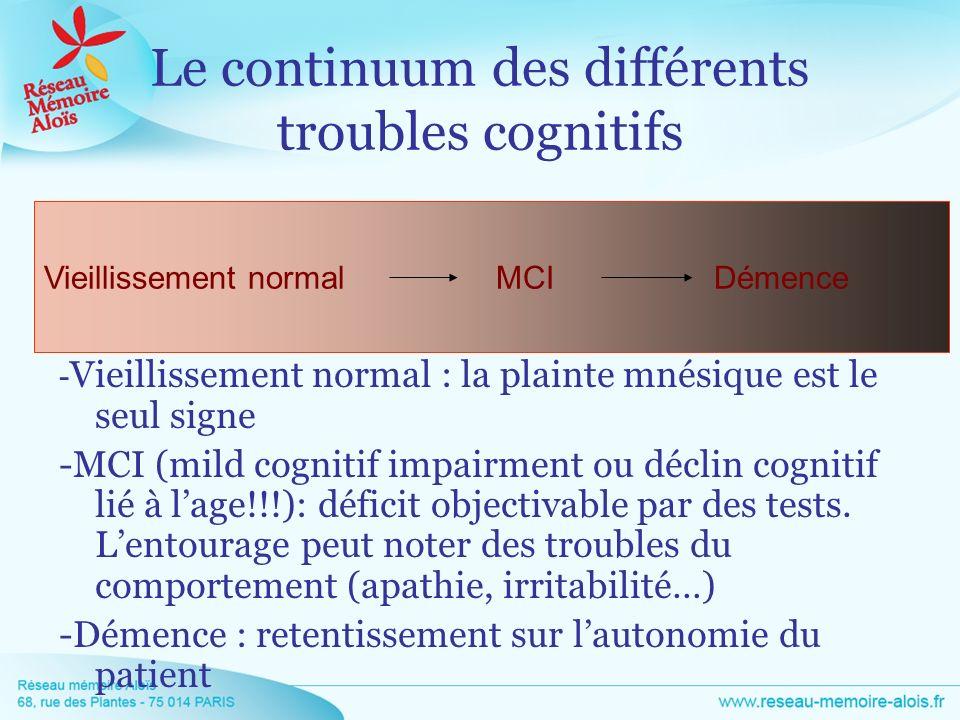 - Vieillissement normal : la plainte mnésique est le seul signe -MCI (mild cognitif impairment ou déclin cognitif lié à lage!!!): déficit objectivable