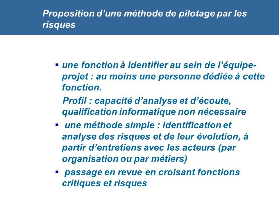 Proposition dune méthode de pilotage par les risques une fonction à identifier au sein de léquipe- projet : au moins une personne dédiée à cette fonct