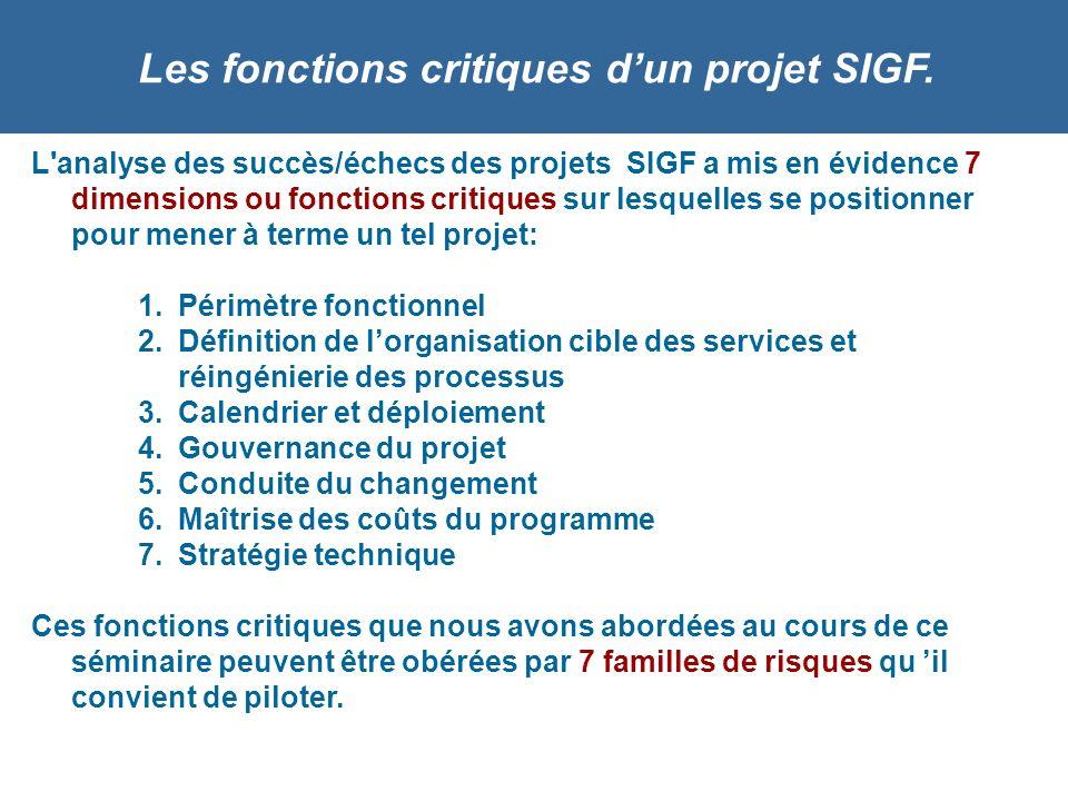 Les fonctions critiques dun projet SIGF. L'analyse des succès/échecs des projets SIGF a mis en évidence 7 dimensions ou fonctions critiques sur lesque