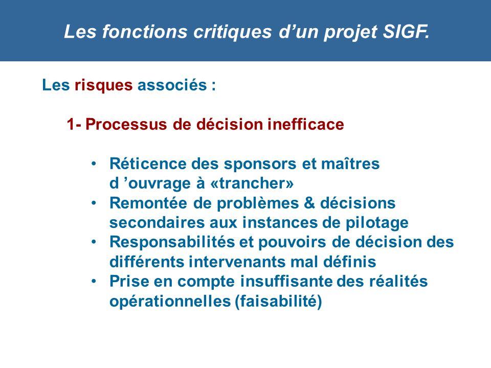 Les fonctions critiques dun projet SIGF. Les risques associés : 1- Processus de décision inefficace Réticence des sponsors et maîtres d ouvrage à «tra