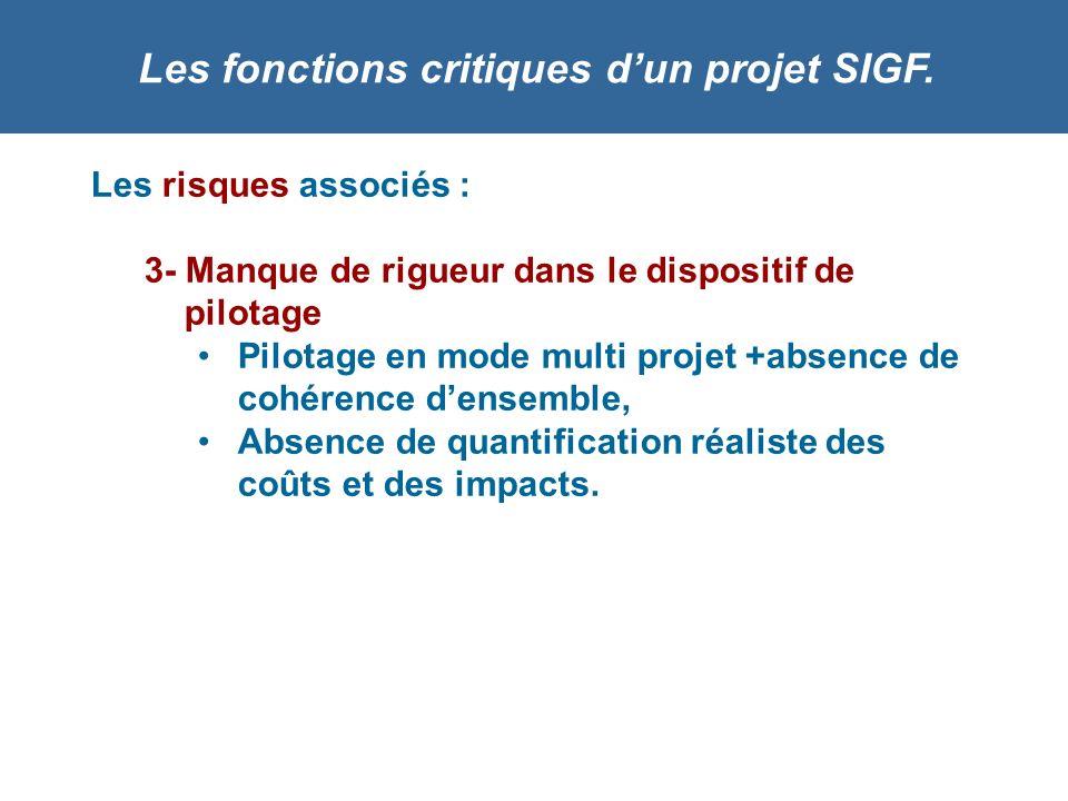Les fonctions critiques dun projet SIGF. Les risques associés : 3- Manque de rigueur dans le dispositif de pilotage Pilotage en mode multi projet +abs