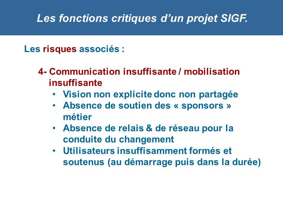 Les fonctions critiques dun projet SIGF. Les risques associés : 4- Communication insuffisante / mobilisation insuffisante Vision non explicite donc no