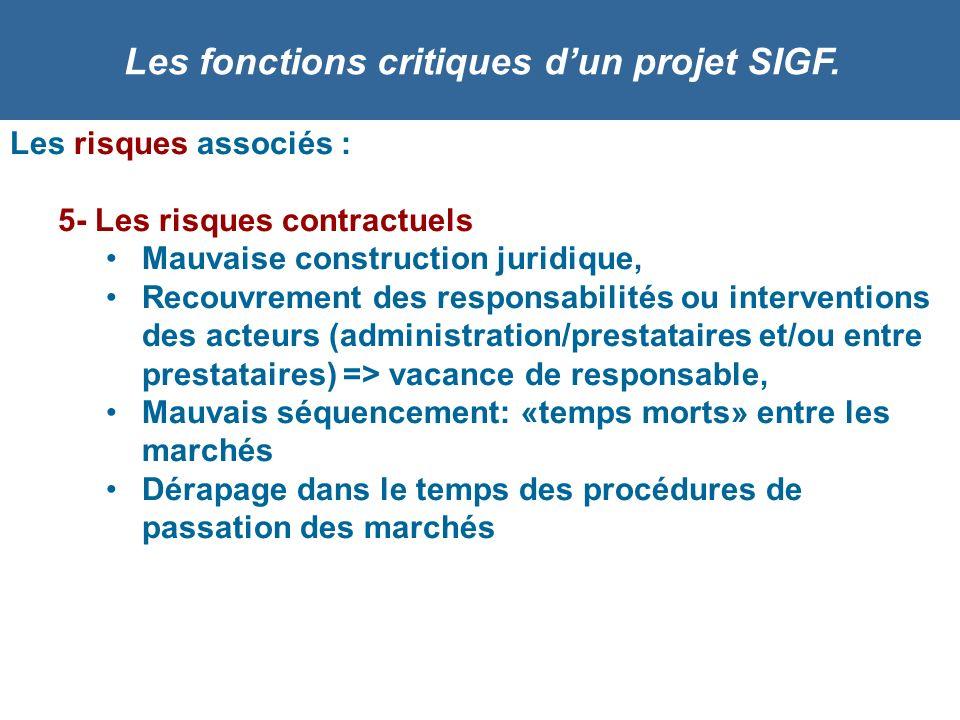 Les fonctions critiques dun projet SIGF. Les risques associés : 5- Les risques contractuels Mauvaise construction juridique, Recouvrement des responsa