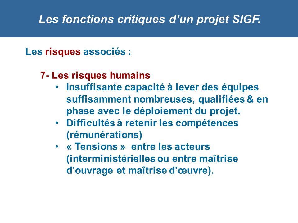 Les fonctions critiques dun projet SIGF. Les risques associés : 7- Les risques humains Insuffisante capacité à lever des équipes suffisamment nombreus