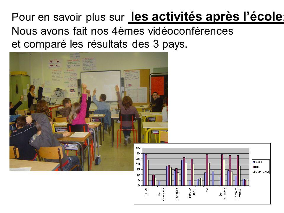 Pour en savoir plus sur les activités après lécole : Nous avons fait nos 4èmes vidéoconférences et comparé les résultats des 3 pays.