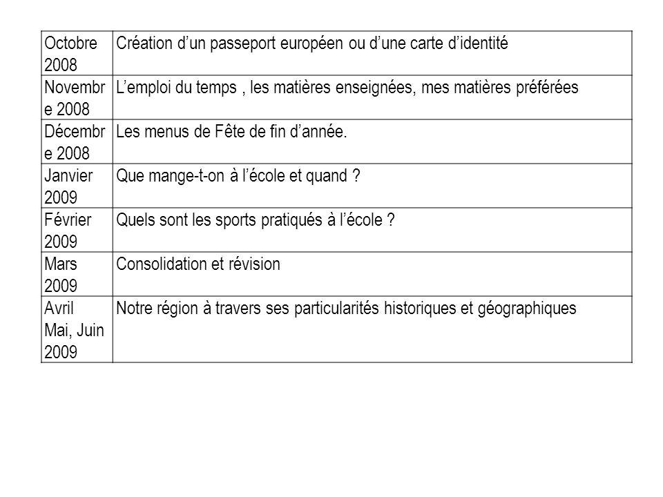 Octobre 2008 Création dun passeport européen ou dune carte didentité Novembr e 2008 Lemploi du temps, les matières enseignées, mes matières préférées Décembr e 2008 Les menus de Fête de fin dannée.