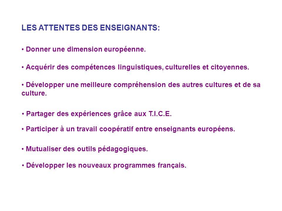 LES ATTENTES DES ENSEIGNANTS: Donner une dimension européenne.
