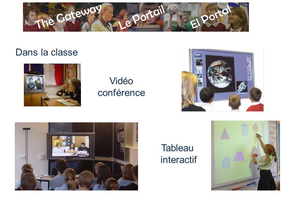 Dans la classe Vidéo conférence Tableau interactif