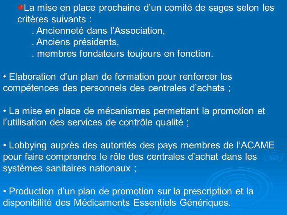 La mise en place prochaine dun comité de sages selon les critères suivants :. Ancienneté dans lAssociation,. Anciens présidents,. membres fondateurs t