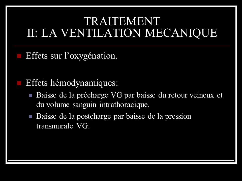 TRAITEMENT II: LA VENTILATION MECANIQUE Effets sur loxygénation. Effets hémodynamiques: Baisse de la précharge VG par baisse du retour veineux et du v