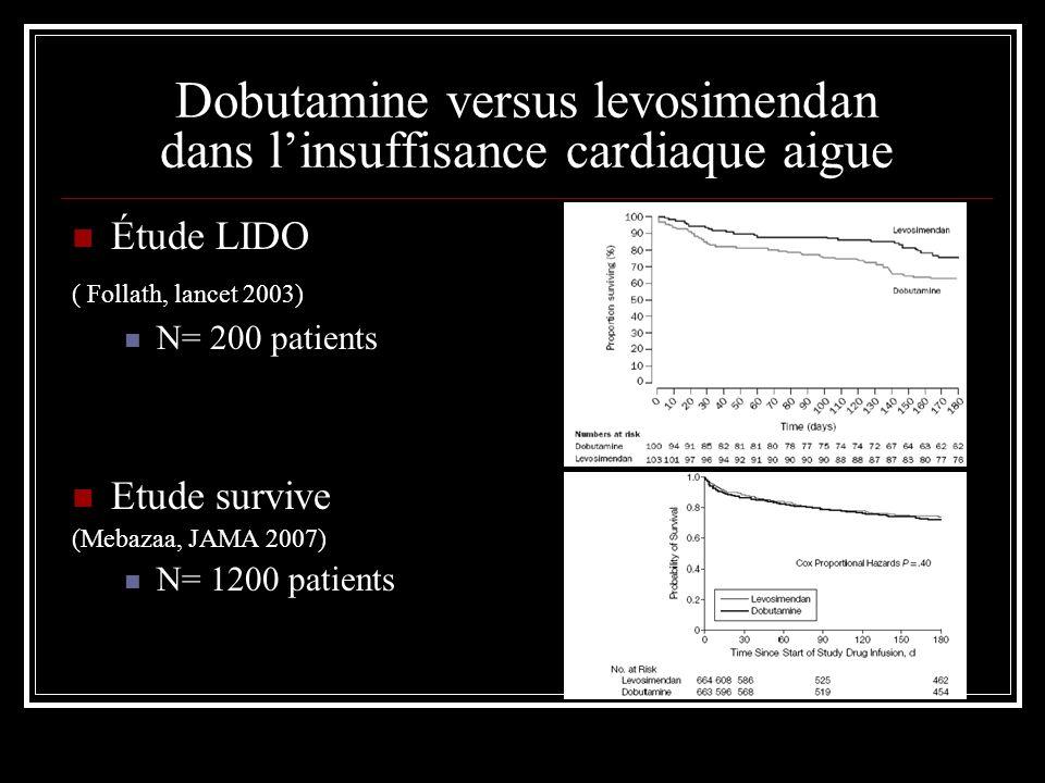 Dobutamine versus levosimendan dans linsuffisance cardiaque aigue Étude LIDO ( Follath, lancet 2003) N= 200 patients Etude survive (Mebazaa, JAMA 2007