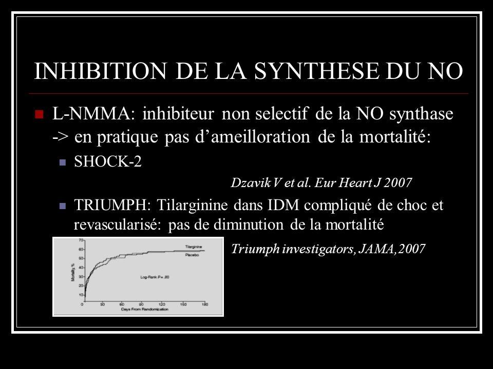INHIBITION DE LA SYNTHESE DU NO L-NMMA: inhibiteur non selectif de la NO synthase -> en pratique pas dameilloration de la mortalité: SHOCK-2 Dzavik V