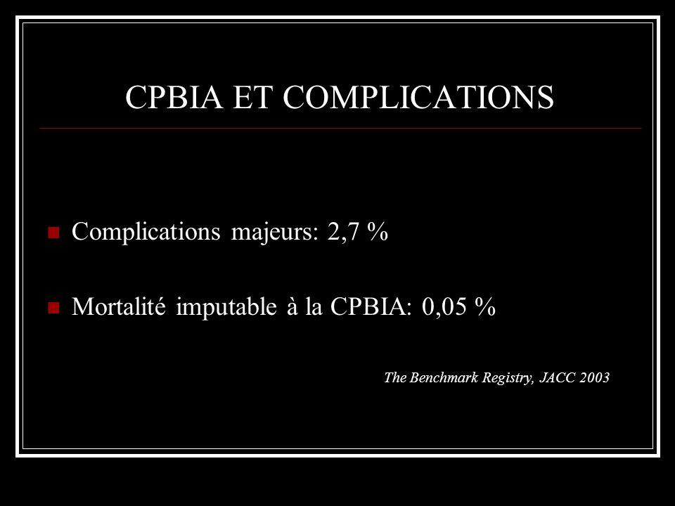 CPBIA ET COMPLICATIONS Complications majeurs: 2,7 % Mortalité imputable à la CPBIA: 0,05 % The Benchmark Registry, JACC 2003
