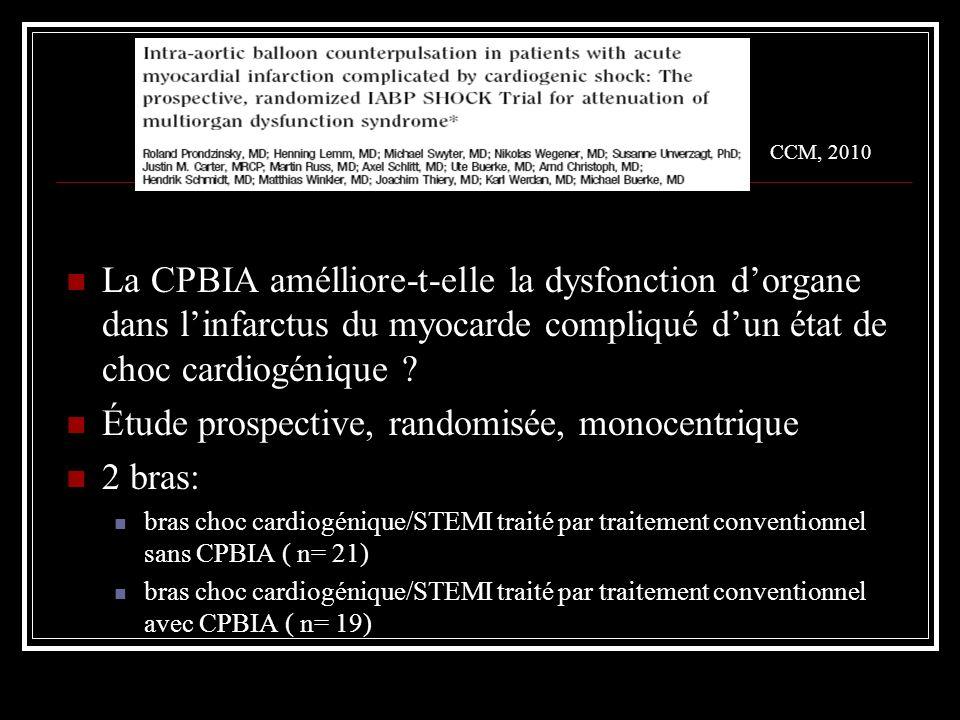 CCM, 2010 La CPBIA amélliore-t-elle la dysfonction dorgane dans linfarctus du myocarde compliqué dun état de choc cardiogénique ? Étude prospective, r