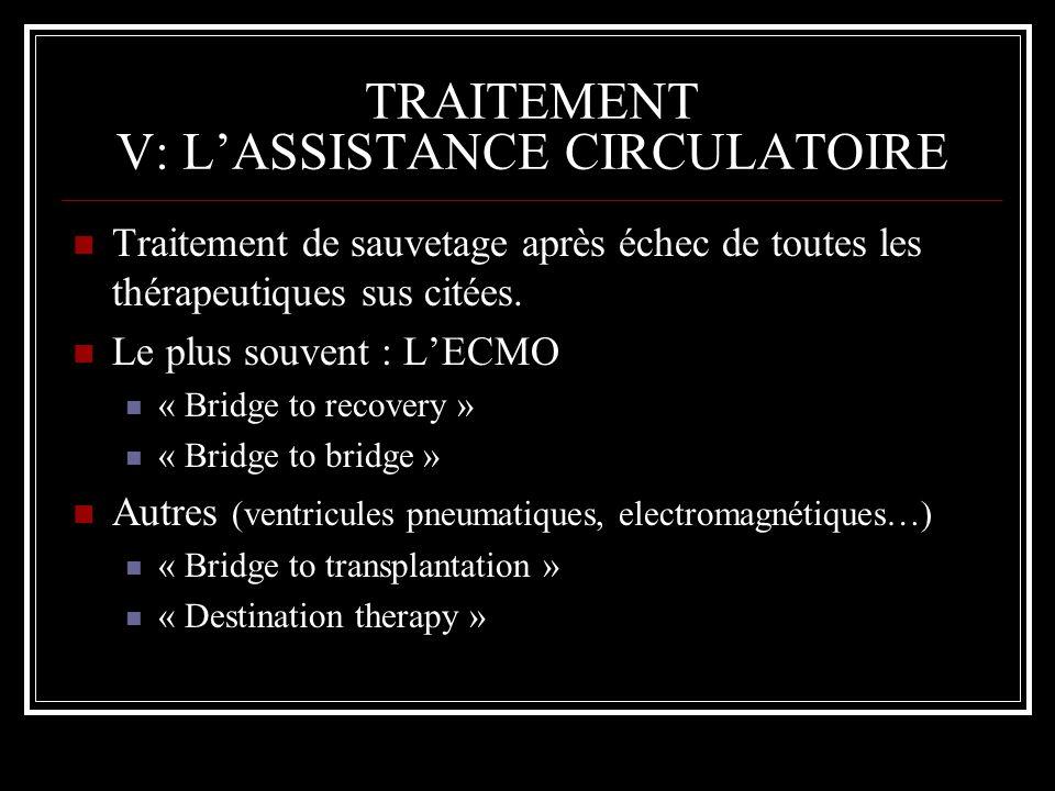TRAITEMENT V: LASSISTANCE CIRCULATOIRE Traitement de sauvetage après échec de toutes les thérapeutiques sus citées. Le plus souvent : LECMO « Bridge t