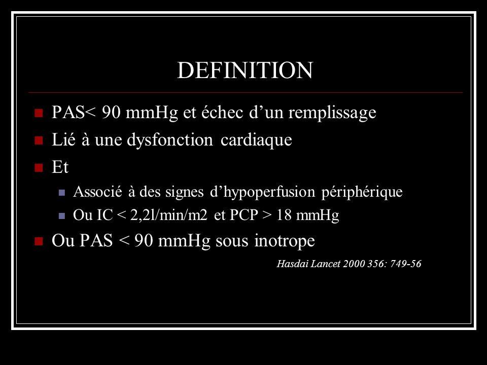 DEFINITION PAS< 90 mmHg et échec dun remplissage Lié à une dysfonction cardiaque Et Associé à des signes dhypoperfusion périphérique Ou IC 18 mmHg Ou