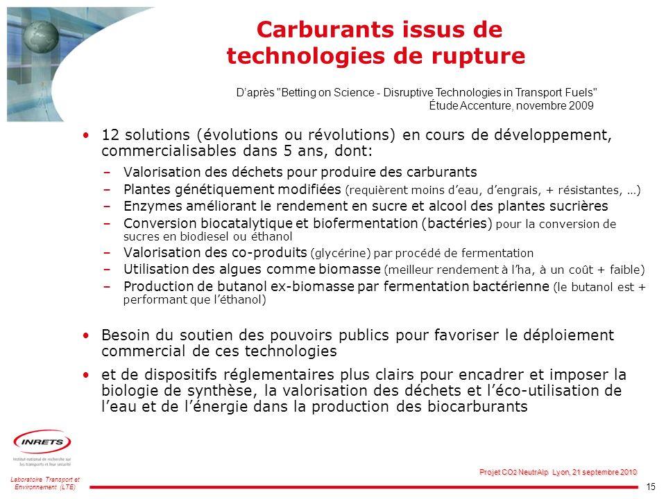 15 Laboratoire Transport et Environnement (LTE) Projet CO 2 NeutrAlp Lyon, 21 septembre 2010 Carburants issus de technologies de rupture 12 solutions
