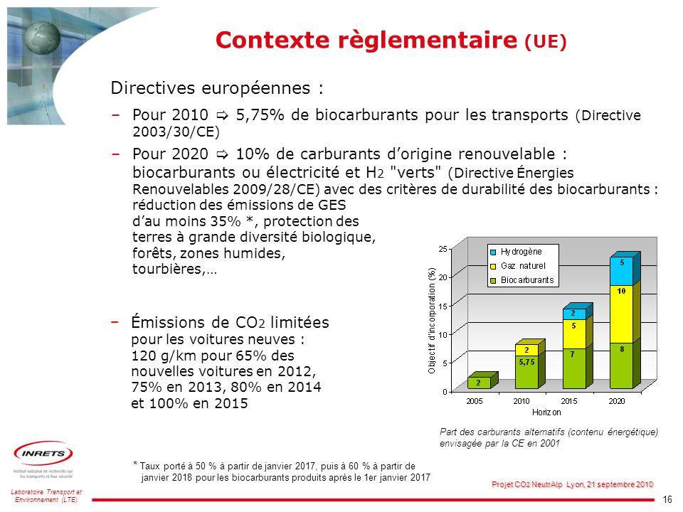 16 Laboratoire Transport et Environnement (LTE) Projet CO 2 NeutrAlp Lyon, 21 septembre 2010 Contexte règlementaire (UE) Directives européennes : –Pou