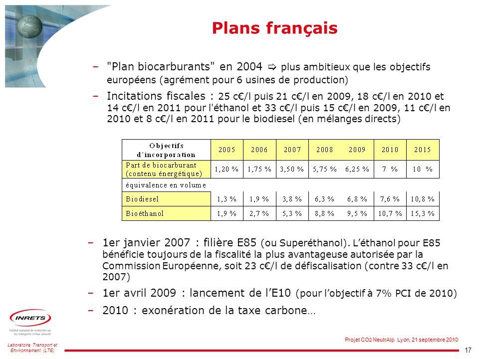 17 Laboratoire Transport et Environnement (LTE) Projet CO 2 NeutrAlp Lyon, 21 septembre 2010 Plans français –