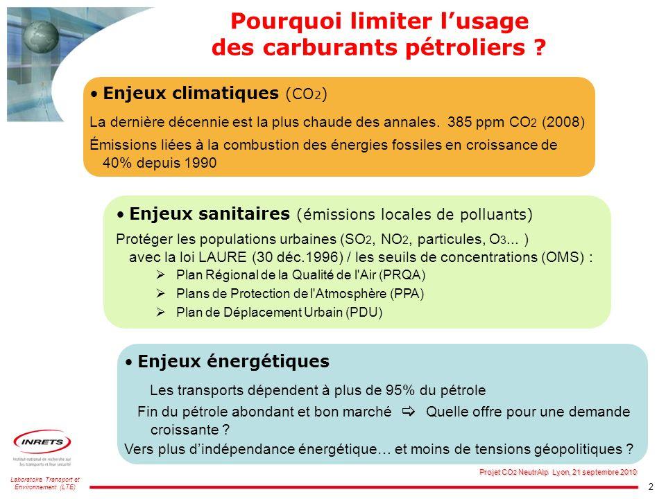 2 Laboratoire Transport et Environnement (LTE) Projet CO 2 NeutrAlp Lyon, 21 septembre 2010 Pourquoi limiter lusage des carburants pétroliers ? Enjeux