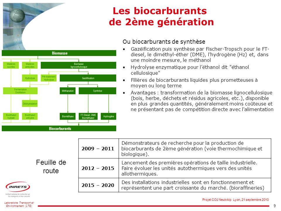 9 Laboratoire Transport et Environnement (LTE) Projet CO 2 NeutrAlp Lyon, 21 septembre 2010 Les biocarburants de 2ème génération 2009 – 2011 Démonstra