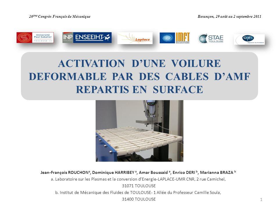 20 ème Congrès Français de Mécanique Besançon, 29 août au 2 septembre 2011 Contexte de létude Étude développée dans le cadre du RTRAinteractions fluides /structures, projet EMMAV.