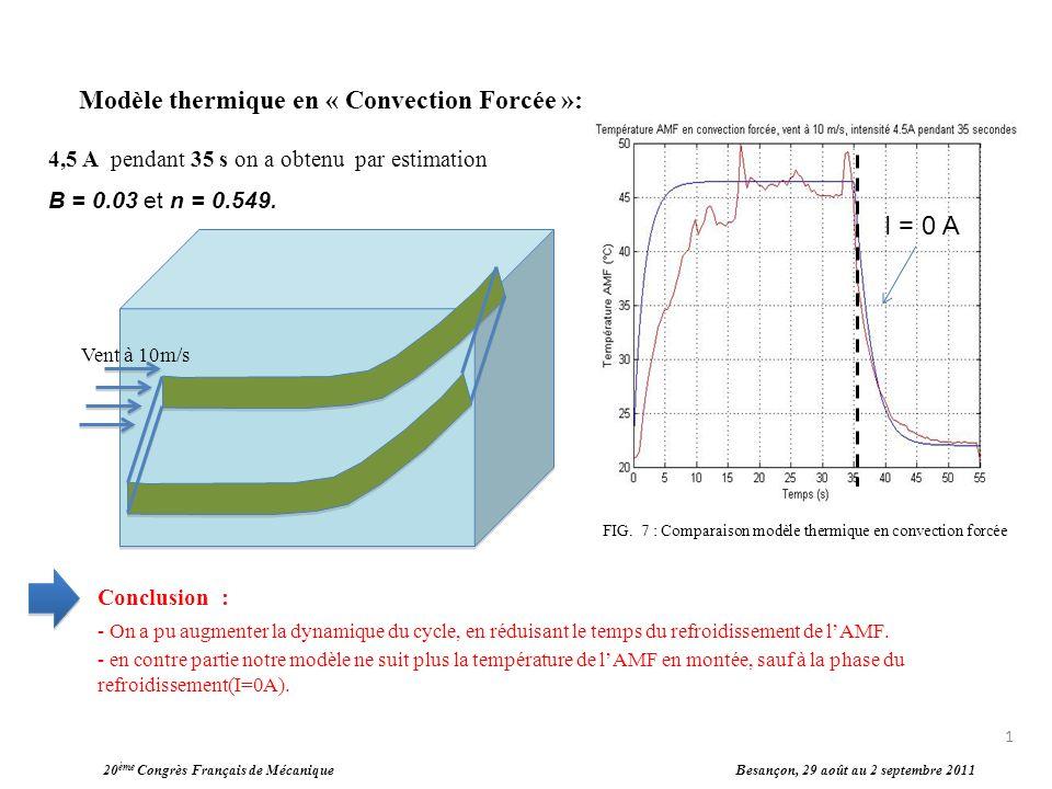Modèle thermique en « Convection Forcée »: Conclusion : - On a pu augmenter la dynamique du cycle, en réduisant le temps du refroidissement de lAMF. -