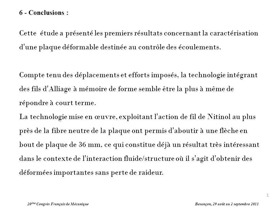 20 ème Congrès Français de Mécanique Besançon, 29 août au 2 septembre 2011 6 - Conclusions : Cette étude a présenté les premiers résultats concernant