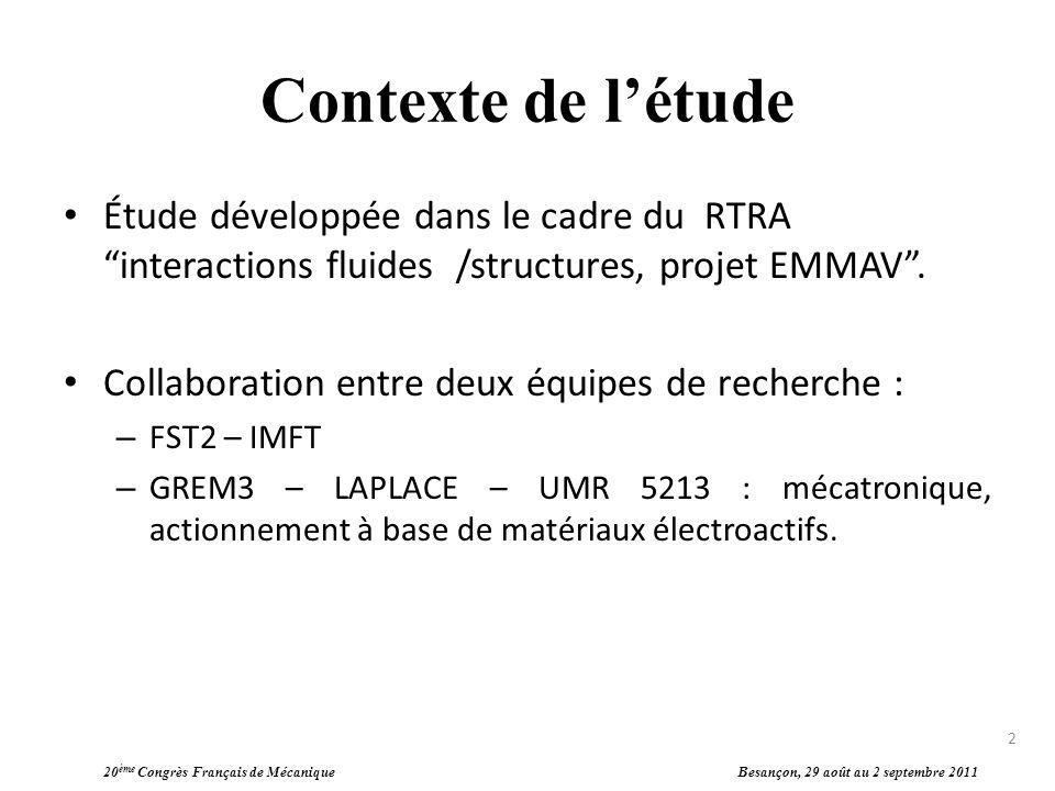 20 ème Congrès Français de Mécanique Besançon, 29 août au 2 septembre 2011 Contexte de létude Étude développée dans le cadre du RTRAinteractions fluid