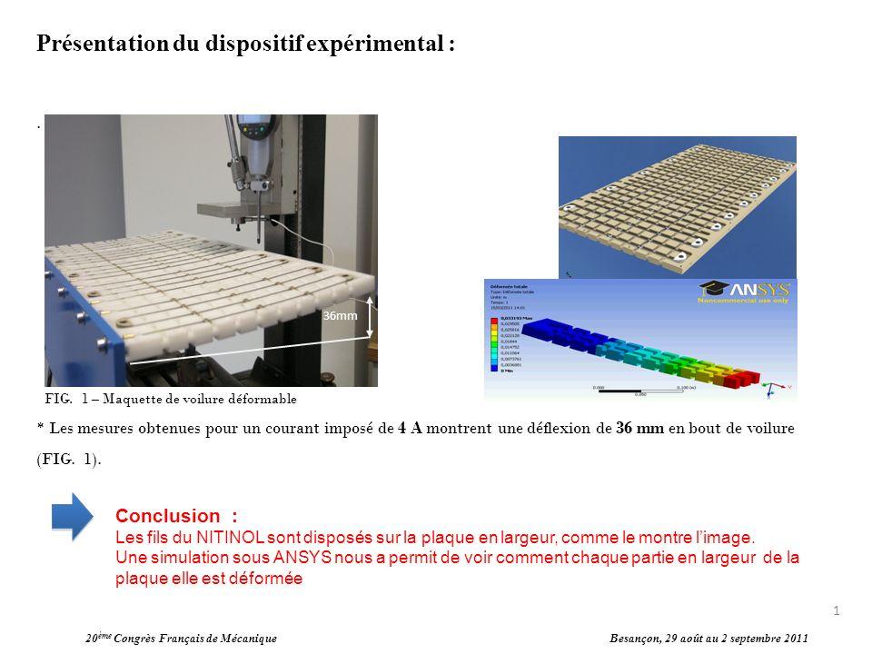 20 ème Congrès Français de Mécanique Besançon, 29 août au 2 septembre 2011 6 - Conclusions : Cette étude a présenté les premiers résultats concernant la caractérisation dune plaque déformable destinée au contrôle des écoulements.