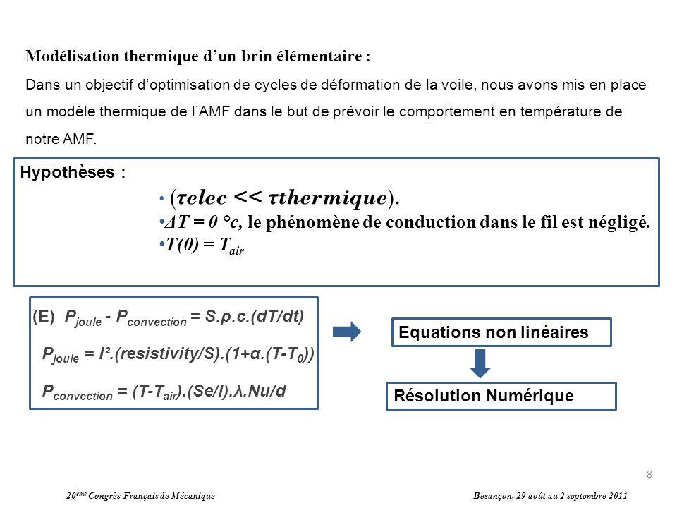 20 ème Congrès Français de Mécanique Besançon, 29 août au 2 septembre 2011 3 -1-Profil de résistivité de lAMF en fonction de la température : * Lhypothèse dun comportement linéaire de la résistivité entre As = 40°C et Ms = 50°C suivant léquation : résistivité(T)=résistivité(T 0 ).(1+ α.(T-T 0) ) FIG.