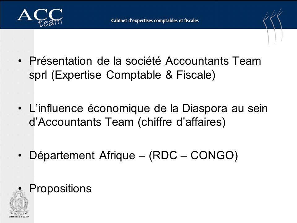 Présentation de la société Accountants Team sprl (Expertise Comptable & Fiscale) Linfluence économique de la Diaspora au sein dAccountants Team (chiffre daffaires) Département Afrique – (RDC – CONGO) Propositions