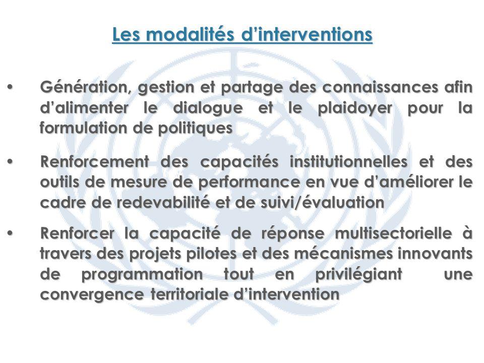 Principes de programmation Approche basée sur les droits humains la gestion axée sur les résultats Intégration du genre de manière transversale Développement durable Renforcement des capacités