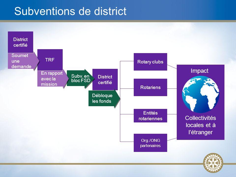 10 Subventions de district Rotariens Entités rotariennes Org./ONG partenaires District certifié Impact Collectivités locales et à létranger Débloque l