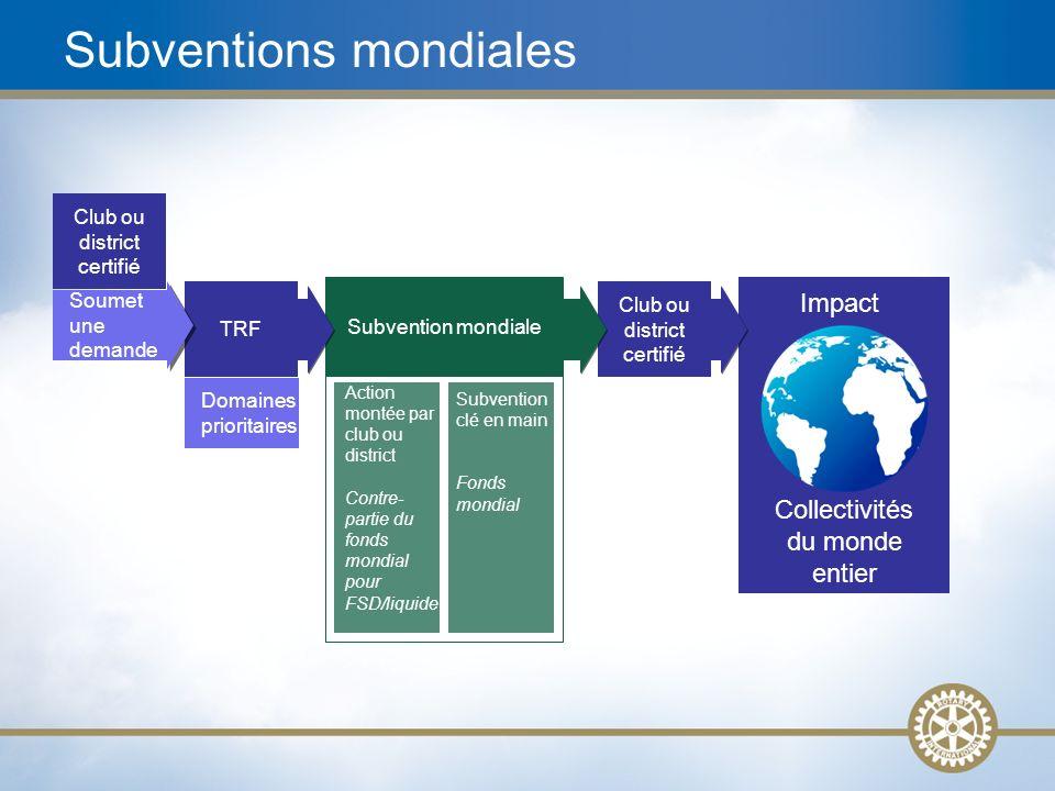 12 Subventions mondiales Impact Collectivités du monde entier TRF Domaines prioritaires Subvention mondiale Action montée par club ou district Contre-