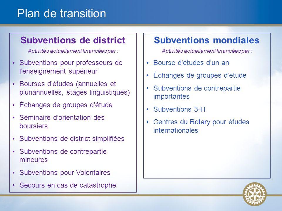 14 Plan de transition Subventions mondiales Activités actuellement financées par : Bourse détudes dun an Échanges de groupes détude Subventions de con