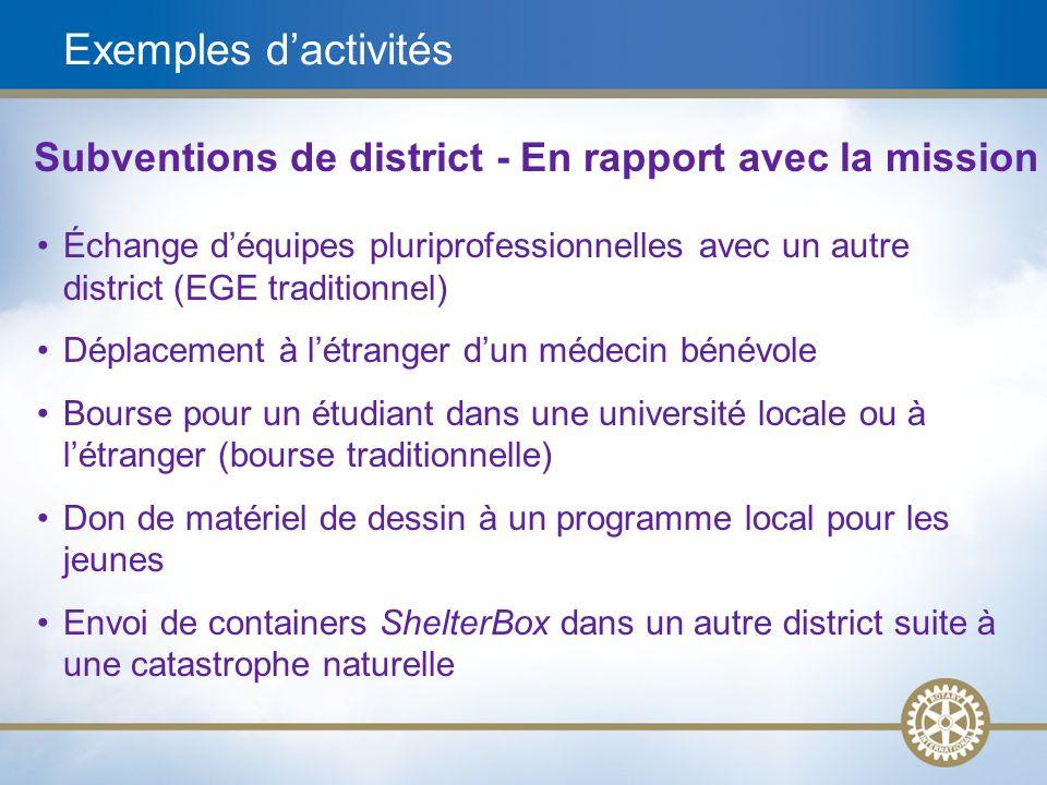 15 Exemples dactivités Subventions de district - En rapport avec la mission Échange déquipes pluriprofessionnelles avec un autre district (EGE traditi