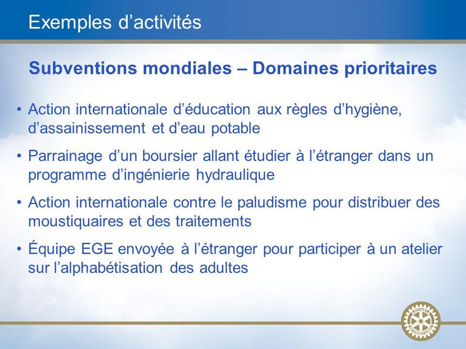 16 Exemples dactivités Subventions mondiales – Domaines prioritaires Action internationale déducation aux règles dhygiène, dassainissement et deau pot