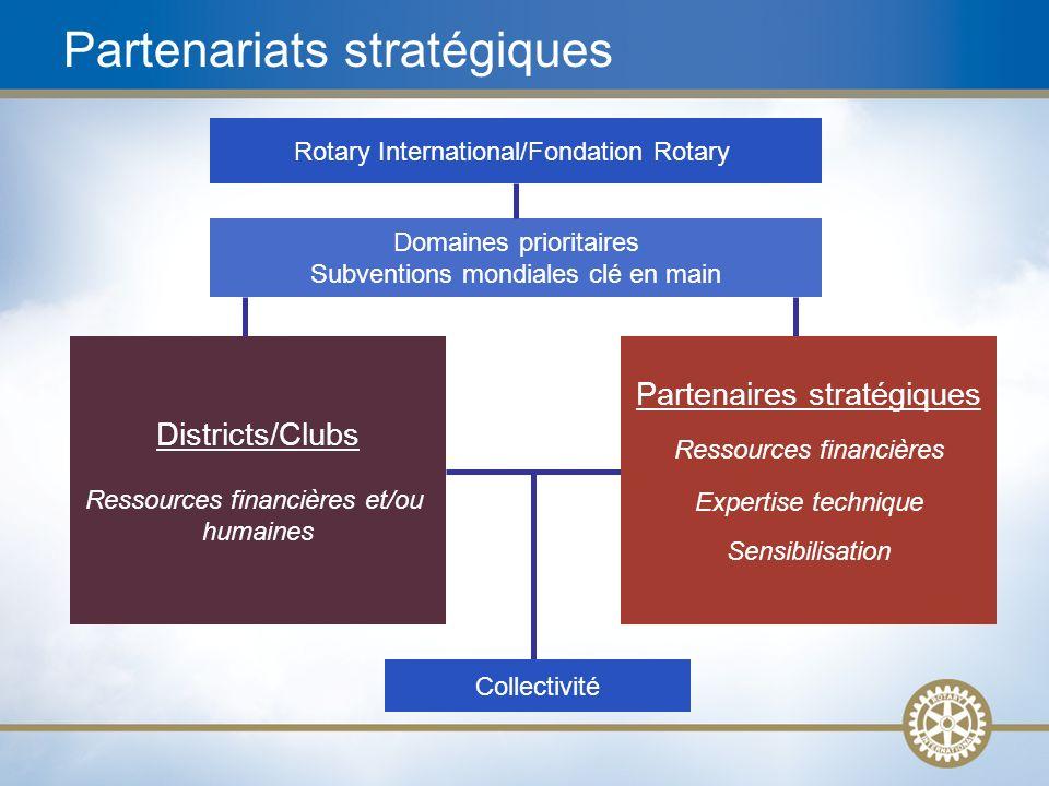 17 Rotary International/Fondation Rotary Domaines prioritaires Subventions mondiales clé en main Partenariats stratégiques Districts/Clubs Ressources