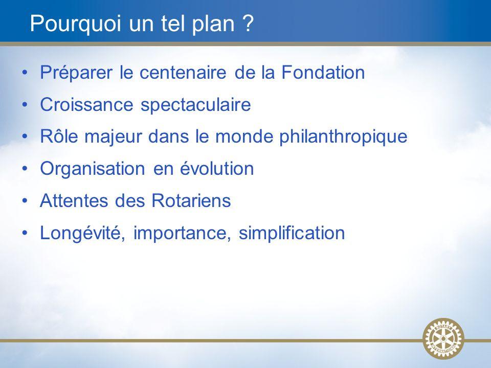 2 Pourquoi un tel plan ? Préparer le centenaire de la Fondation Croissance spectaculaire Rôle majeur dans le monde philanthropique Organisation en évo