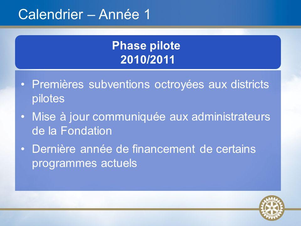 22 Phase pilote 2010/2011 Premières subventions octroyées aux districts pilotes Mise à jour communiquée aux administrateurs de la Fondation Dernière a