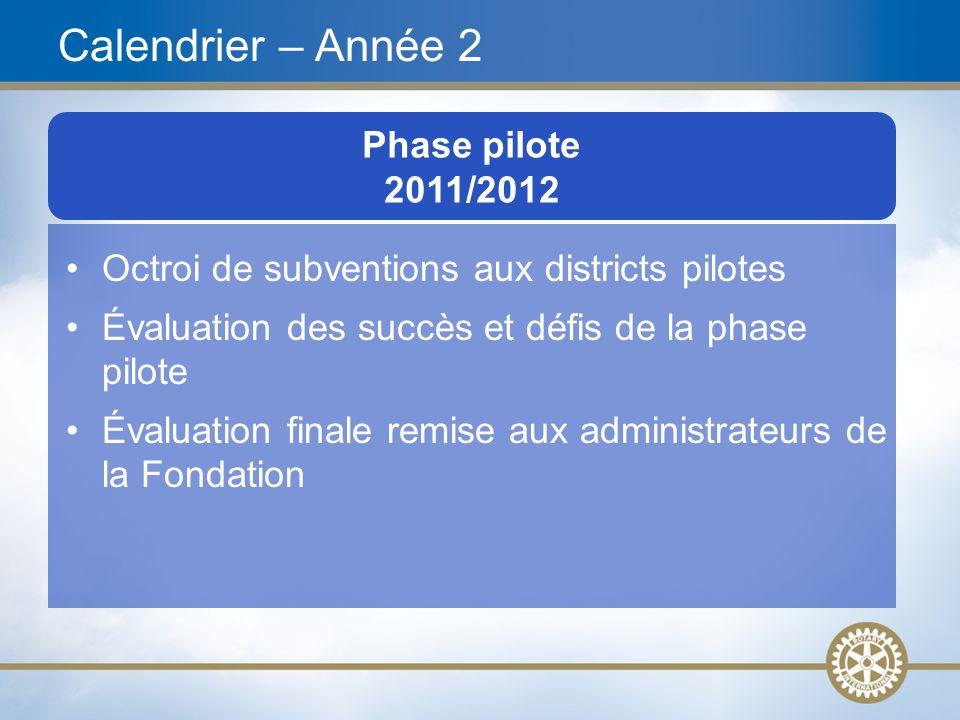 23 2008-09 2009-10 Phase pilote 2011/2012 Octroi de subventions aux districts pilotes Évaluation des succès et défis de la phase pilote Évaluation fin