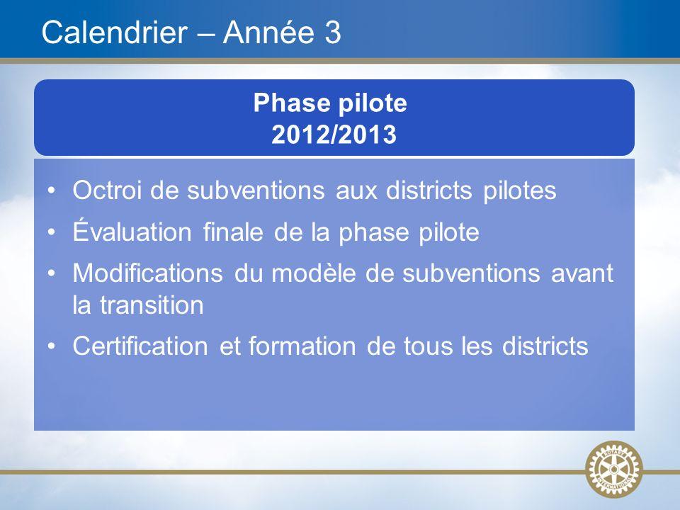 24 2008-09 2009-10 Phase pilote 2012/2013 Octroi de subventions aux districts pilotes Évaluation finale de la phase pilote Modifications du modèle de