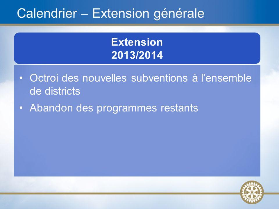 25 2008-09 2009-10 Extension 2013/2014 Octroi des nouvelles subventions à lensemble de districts Abandon des programmes restants Calendrier – Extensio