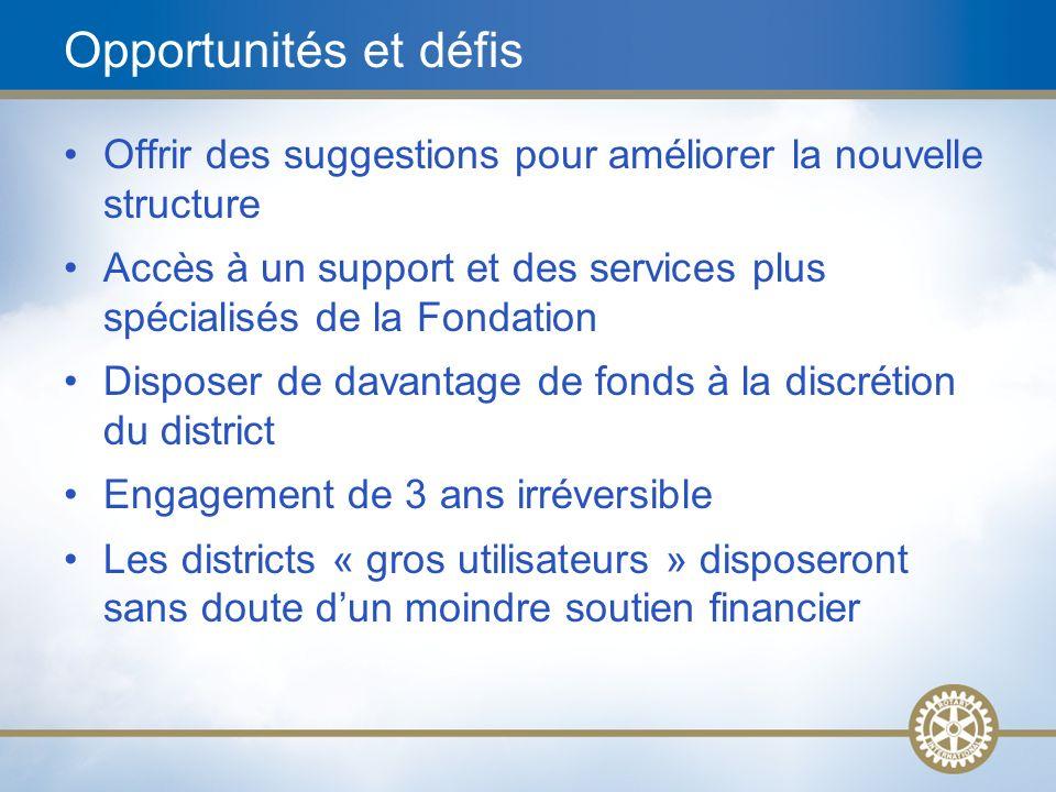 28 Opportunités et défis Offrir des suggestions pour améliorer la nouvelle structure Accès à un support et des services plus spécialisés de la Fondati